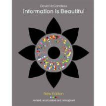 Bookspeed: Information Is Beautiful