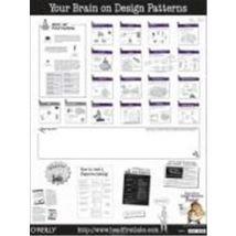 Head First Design Patterns Poster - (donnée non spécifiée)